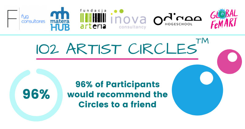 IO2 Artist Circles™: A Useful Infographic